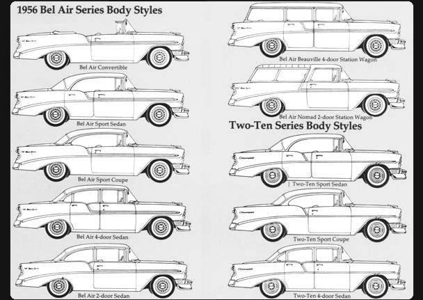 1956 Chevrolet Bel Air Series Body Styles