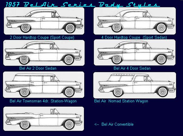 Chevrolet Bel Air Series 1957 Body Styles